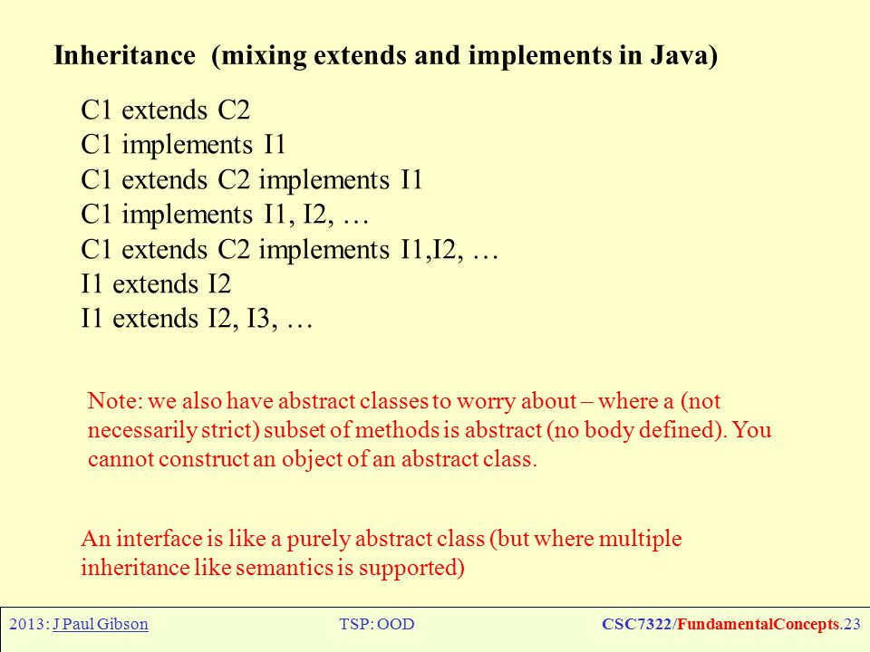 2013: J Paul GibsonTSP: OODCSC7322/FundamentalConcepts.23 Inheritance (mixing extends and implements in Java) C1 extends C2 C1 implements I1 C1 extends C2 implements I1 C1 implements I1, I2, … C1 extends C2 implements I1,I2, … I1 extends I2 I1 extends I2, I3, … Note: we also have abstract classes to worry about – where a (not necessarily strict) subset of methods is abstract (no body defined).