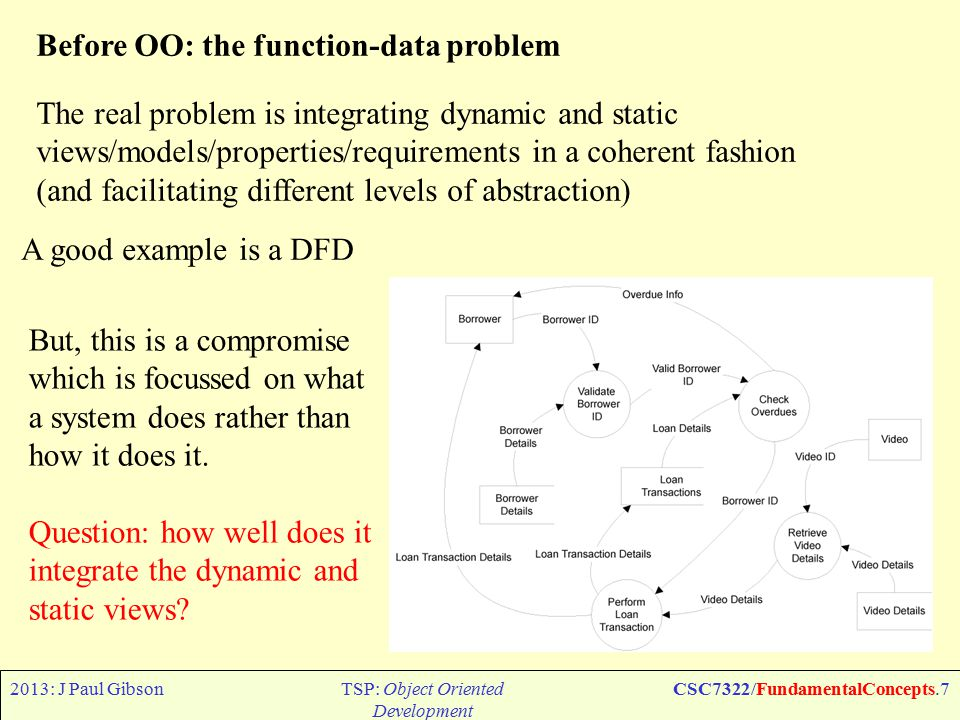 2013: J Paul GibsonTSP: Object Oriented Development CSC7322/FundamentalConcepts.7 Before OO: the function-data problem The real problem is integrating dynamic and static views/models/properties/requirements in a coherent fashion (and facilitating different levels of abstraction) A good example is a DFD But, this is a compromise which is focussed on what a system does rather than how it does it.