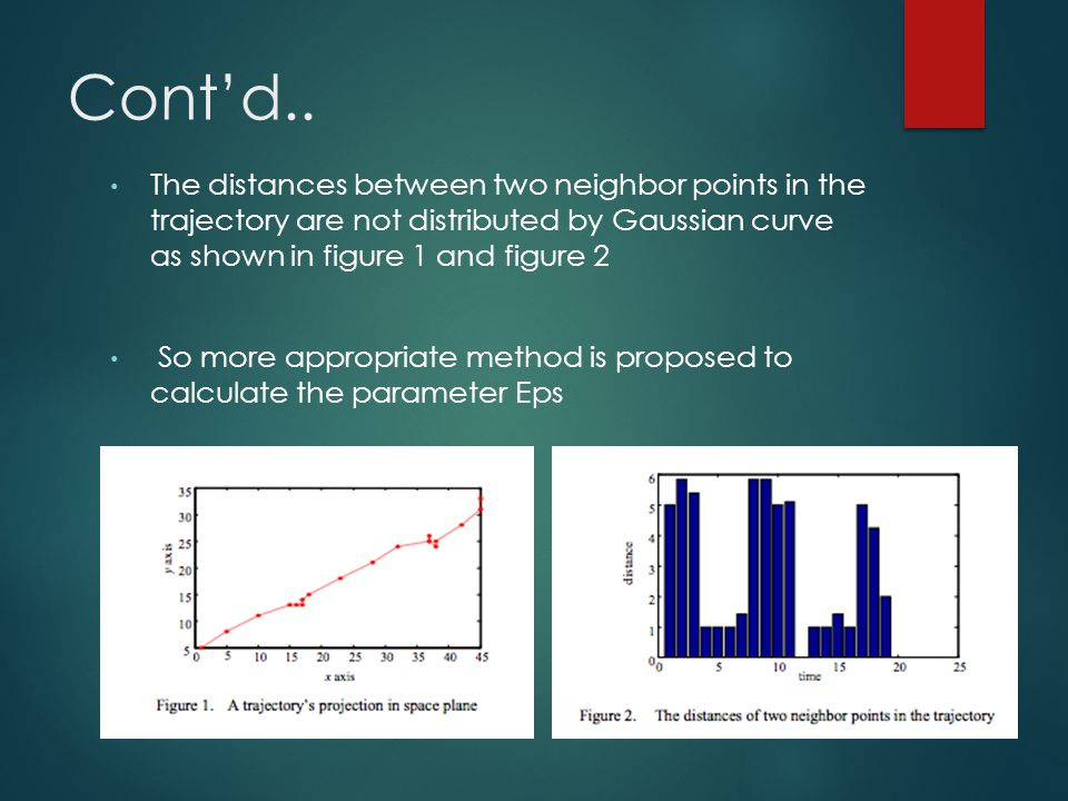 Cont'd.. The distances between two neighbor points in the trajectory are not distributed by Gaussian curve as shown in figure 1 and figure 2 So more a