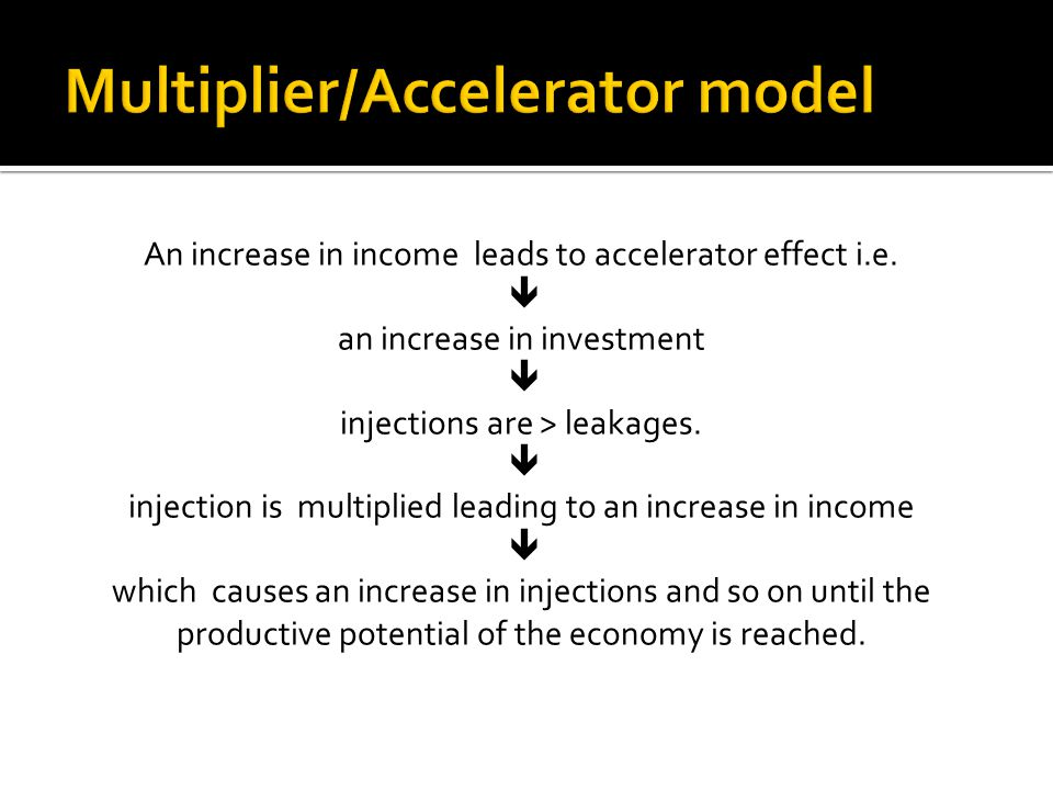 An increase in income leads to accelerator effect i.e.  an increase in investment  injections are > leakages.  injection is multiplied leading to a