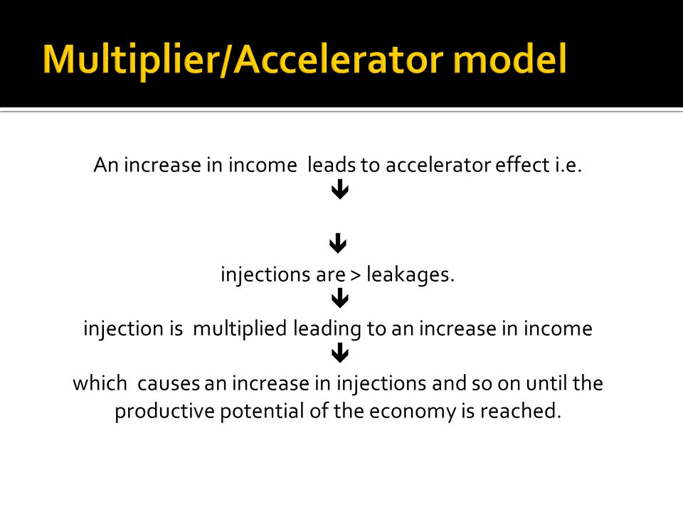 An increase in income leads to accelerator effect i.e.  injections are > leakages.  injection is multiplied leading to an increase in income  which