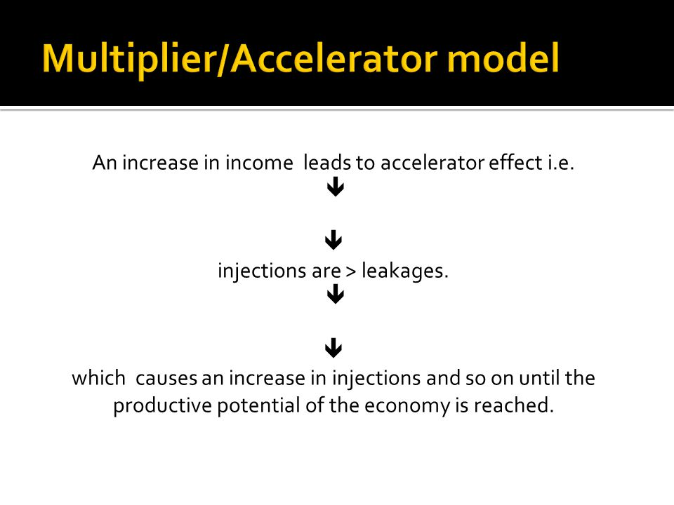 An increase in income leads to accelerator effect i.e.  injections are > leakages.  which causes an increase in injections and so on until the produ