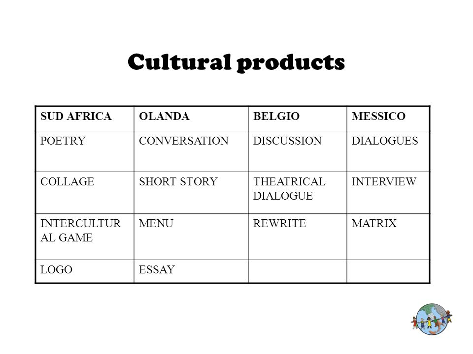 Cultural products SUD AFRICAOLANDABELGIOMESSICO POETRYCONVERSATIONDISCUSSIONDIALOGUES COLLAGESHORT STORYTHEATRICAL DIALOGUE INTERVIEW INTERCULTUR AL GAME MENUREWRITEMATRIX LOGOESSAY