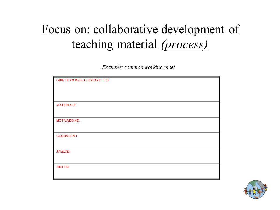 Focus on: collaborative development of teaching material (process) OBIETTIVO DELLA LEZIONE / U.D MATERIALE: MOTIVAZIONE: GLOBALITA': ANALISI: SINTESI: Example: common working sheet