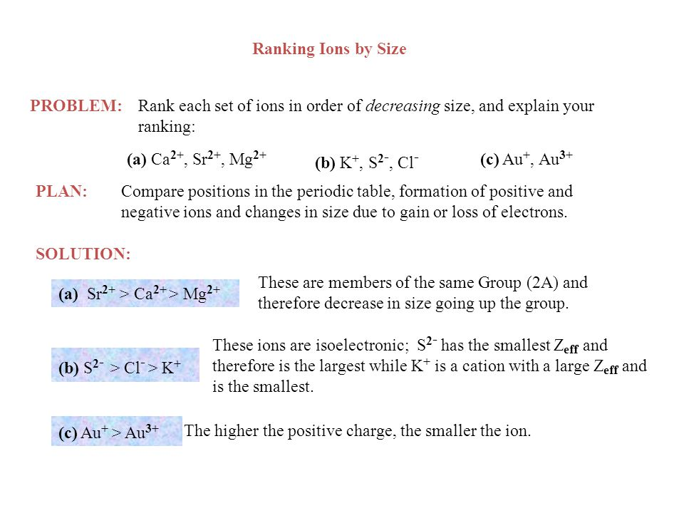 Ranking Ions by Size PLAN: SOLUTION: PROBLEM:Rank each set of ions in order of decreasing size, and explain your ranking: (a) Ca 2+, Sr 2+, Mg 2+ (b) K +, S 2 -, Cl - (c) Au +, Au 3+ Compare positions in the periodic table, formation of positive and negative ions and changes in size due to gain or loss of electrons.