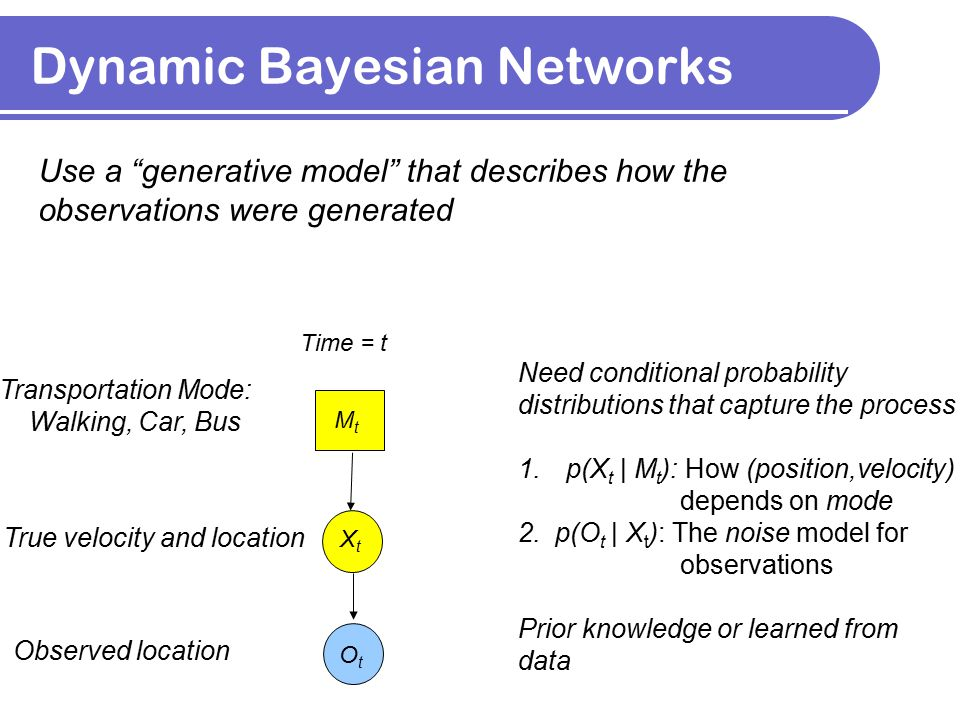 "Dynamic Bayesian Networks Use a ""generative model"" that describes how the observations were generated Time = t MtMt XtXt OtOt Transportation Mode: Wal"
