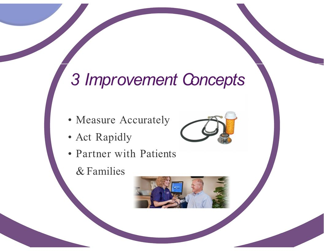 3 Impr ovement Concepts Measure Accurately Act Rapidly Partner with Patients & Families