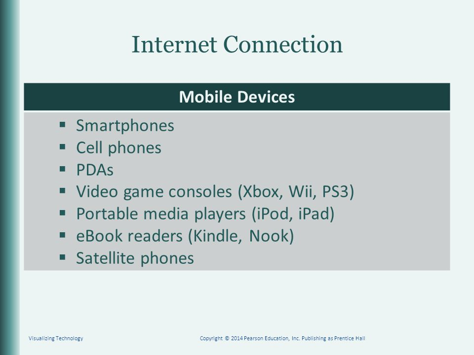 Internet Connection Mobile Devices  Smartphones  Cell phones  PDAs  Video game consoles (Xbox, Wii, PS3)  Portable media players (iPod, iPad)  eBook readers (Kindle, Nook)  Satellite phones Visualizing TechnologyCopyright © 2014 Pearson Education, Inc.