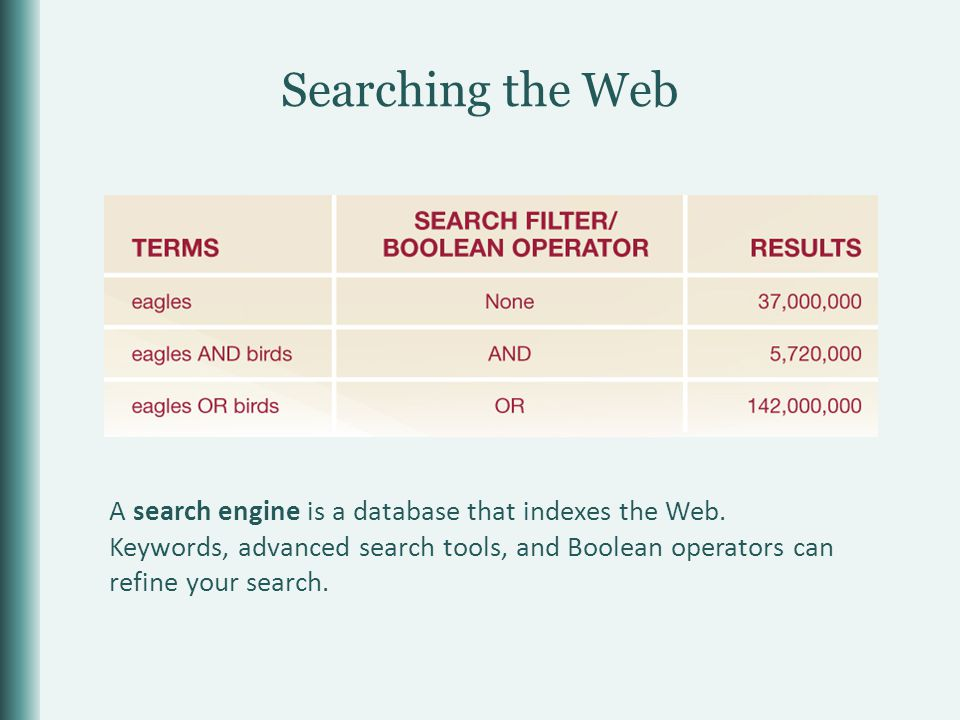 Searching the Web A search engine is a database that indexes the Web.