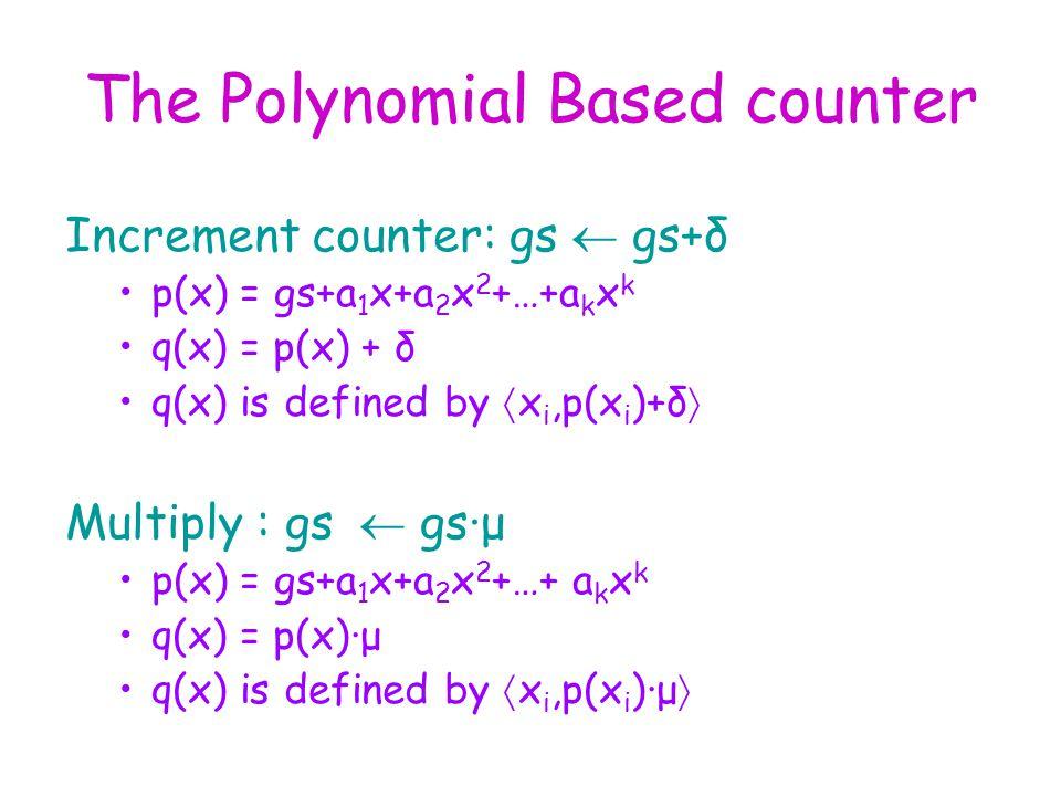The Polynomial based solution Swarm input: set set(  x i,p(x i )  )