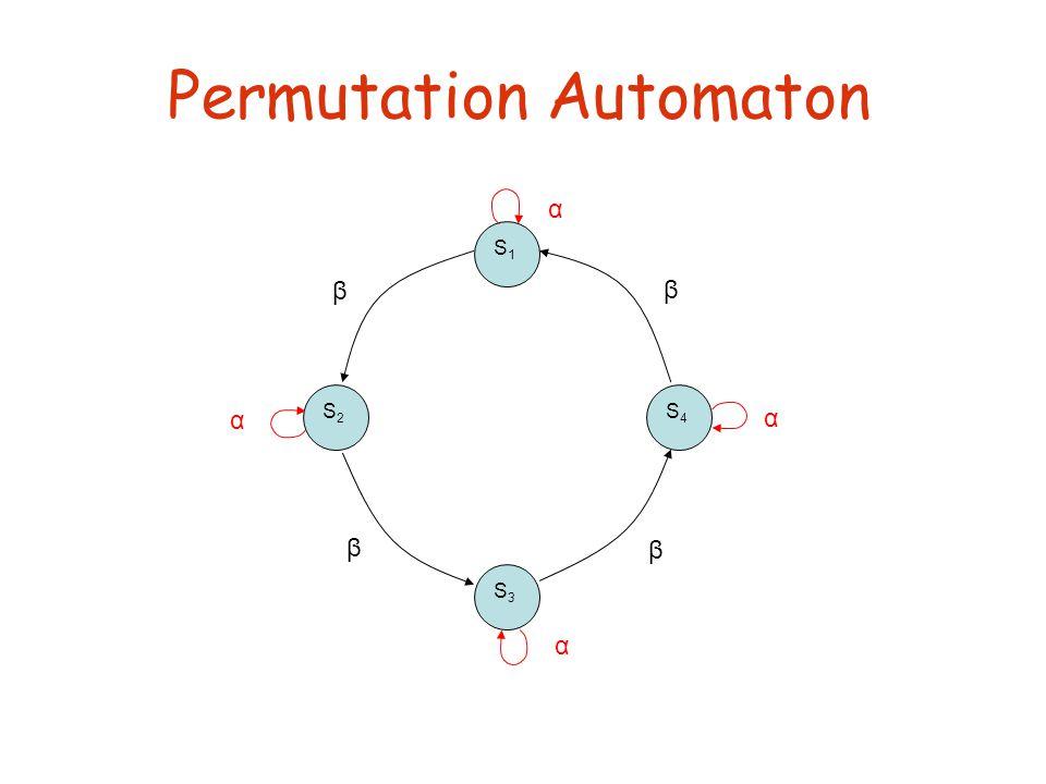 Permutation Automaton S1S1 S4S4 S2S2 S3S3 α α α α β β β β