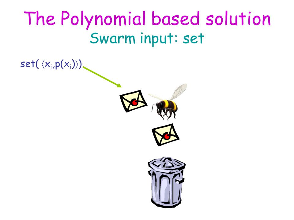 The Polynomial based solution Swarm input: set set(  x i,p(x i )  )