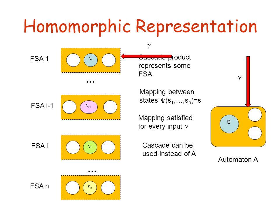 Homomorphic Representation FSA i-1 FSA 1 FSA n … … S1S1 FSA i S i-1 SiSi SnSn Automaton A S Cascade product represents some FSA Mapping between states