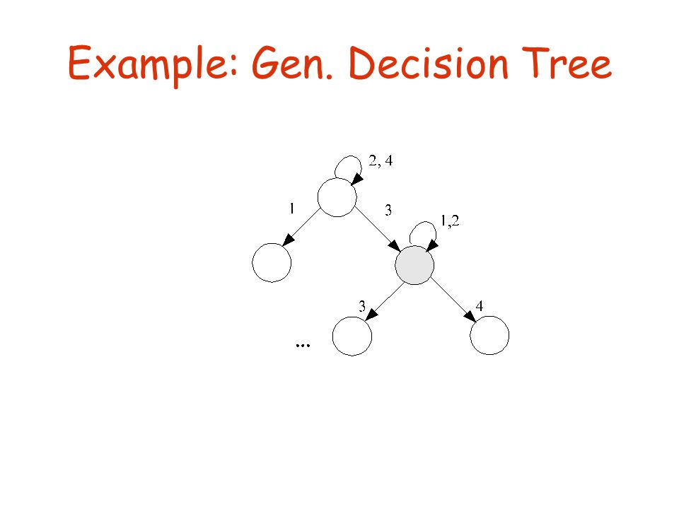 Example: Gen. Decision Tree