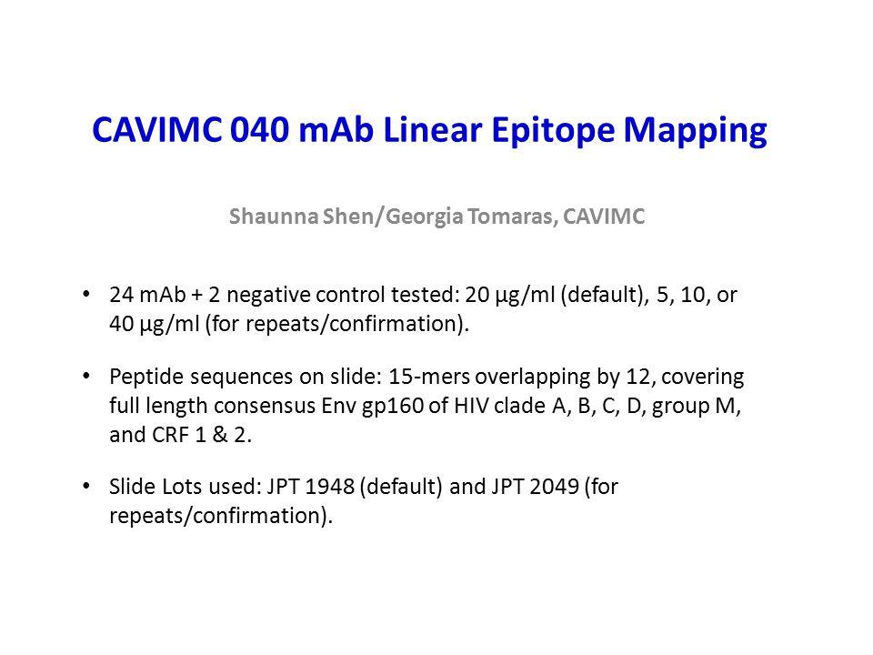 CAVIMC 040 mAb Linear Epitope Mapping Shaunna Shen/Georgia Tomaras, CAVIMC 24 mAb + 2 negative control tested: 20 µg/ml (default), 5, 10, or 40 µg/ml