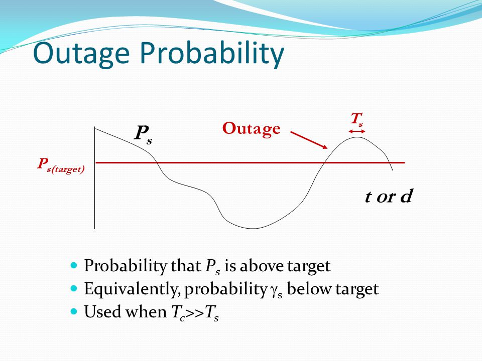 Outage Probability Probability that P s is above target Equivalently, probability  s below target Used when T c >>T s PsPs P s(target) Outage TsTs t