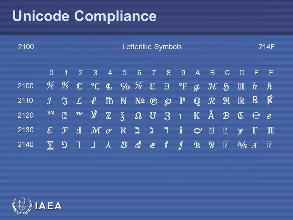 IAEA Unicode Compliance Why do we need UNICODE All others use UNICODE Statistics for Elsevier Batch 28 Total records 18918 316 different Unicode characters 170356 total Unicode characters Average ~ 9 chars/record