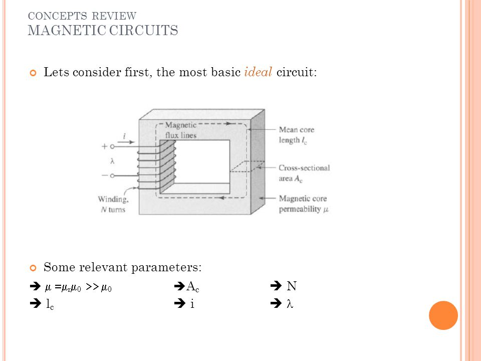 CONCEPTS REVIEW MAGNETIC CIRCUITS Lets consider first, the most basic ideal circuit: Some relevant parameters:   r  0  0  A c  N  l c 