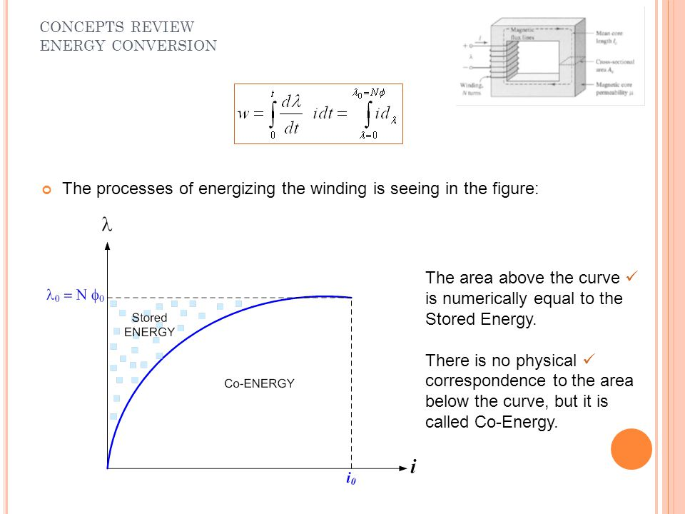 The processes of energizing the winding is seeing in the figure: CONCEPTS REVIEW ENERGY CONVERSION The area above the curve is numerically equal to th