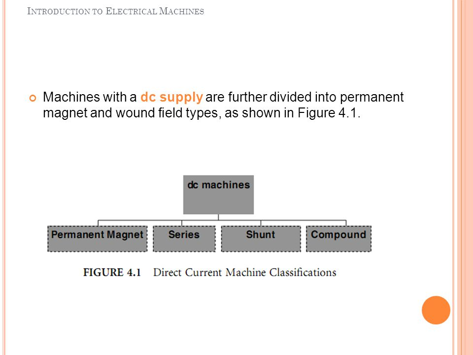 I NTRODUCTION TO E LECTRICAL M ACHINES Machines with a dc supply are further divided into permanent magnet and wound field types, as shown in Figure 4.