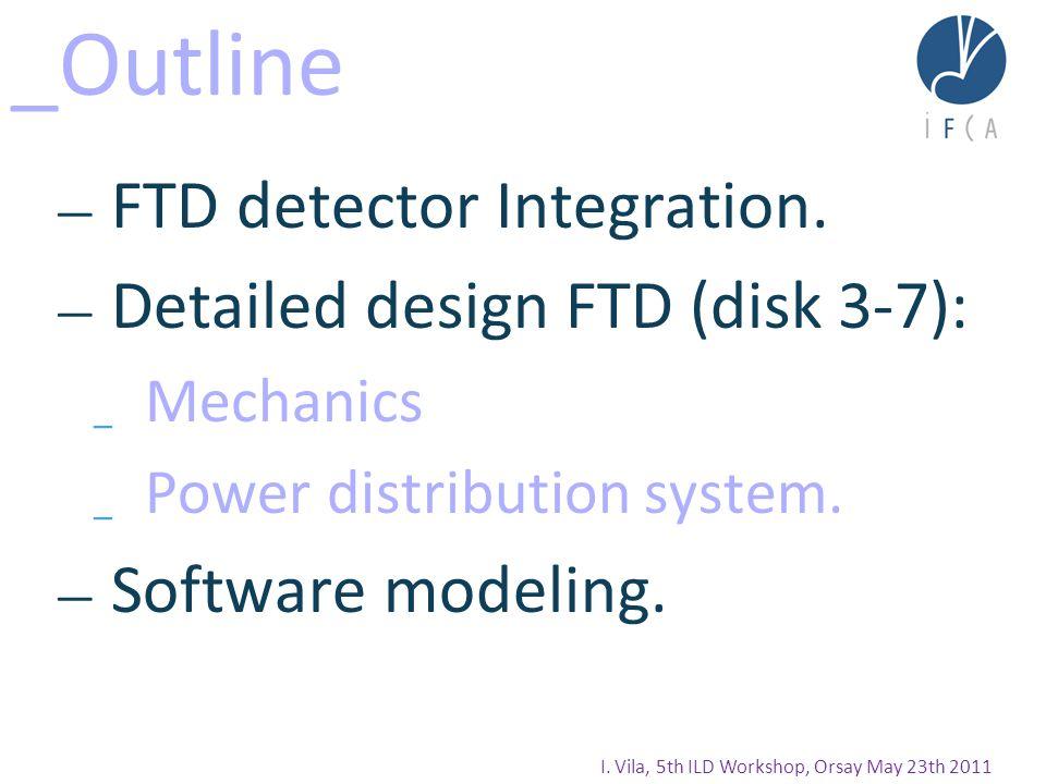 _Outline — FTD detector Integration.
