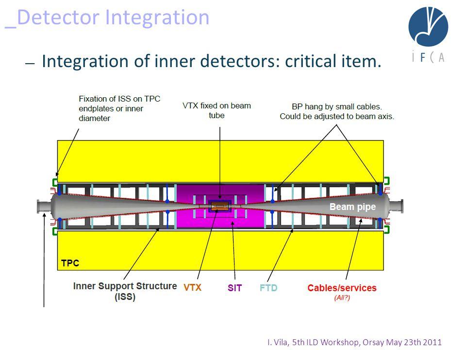 _Detector Integration — Integration of inner detectors: critical item.