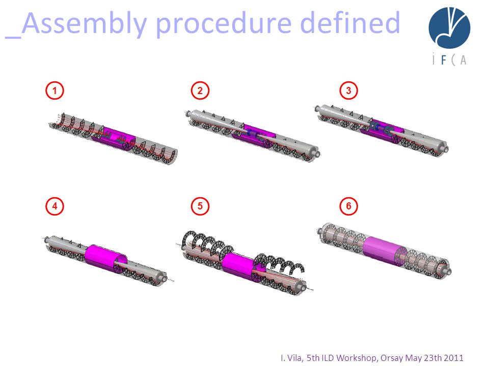 _Assembly procedure defined I. Vila, 5th ILD Workshop, Orsay May 23th 2011