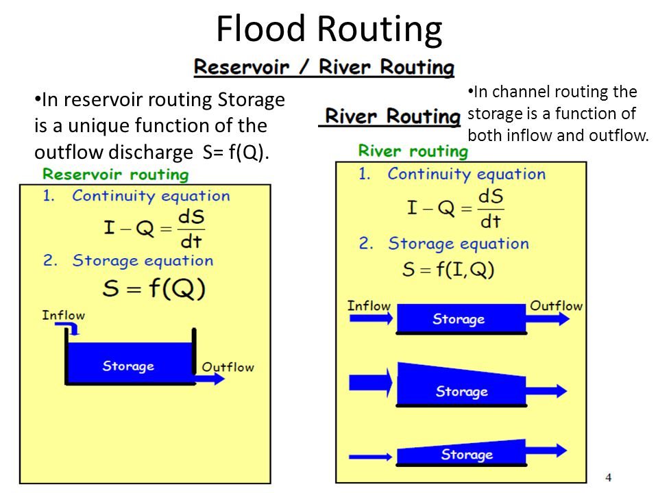 Flood Routing In channel routing the storage is a function of both inflow and outflow. In reservoir routing Storage is a unique function of the outflo