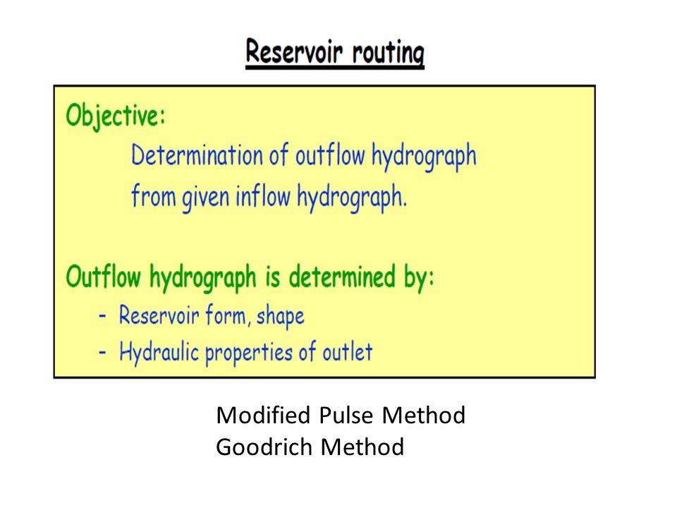 Modified Pulse Method Goodrich Method