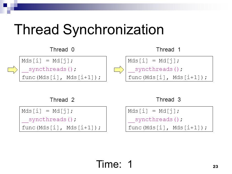 Thread Synchronization Mds[i] = Md[j]; __syncthreads(); func(Mds[i], Mds[i+1]); Mds[i] = Md[j]; __syncthreads(); func(Mds[i], Mds[i+1]); Mds[i] = Md[j]; __syncthreads(); func(Mds[i], Mds[i+1]); Mds[i] = Md[j]; __syncthreads(); func(Mds[i], Mds[i+1]); Time: 1 Thread 0Thread 1 Thread 2 Thread 3 23
