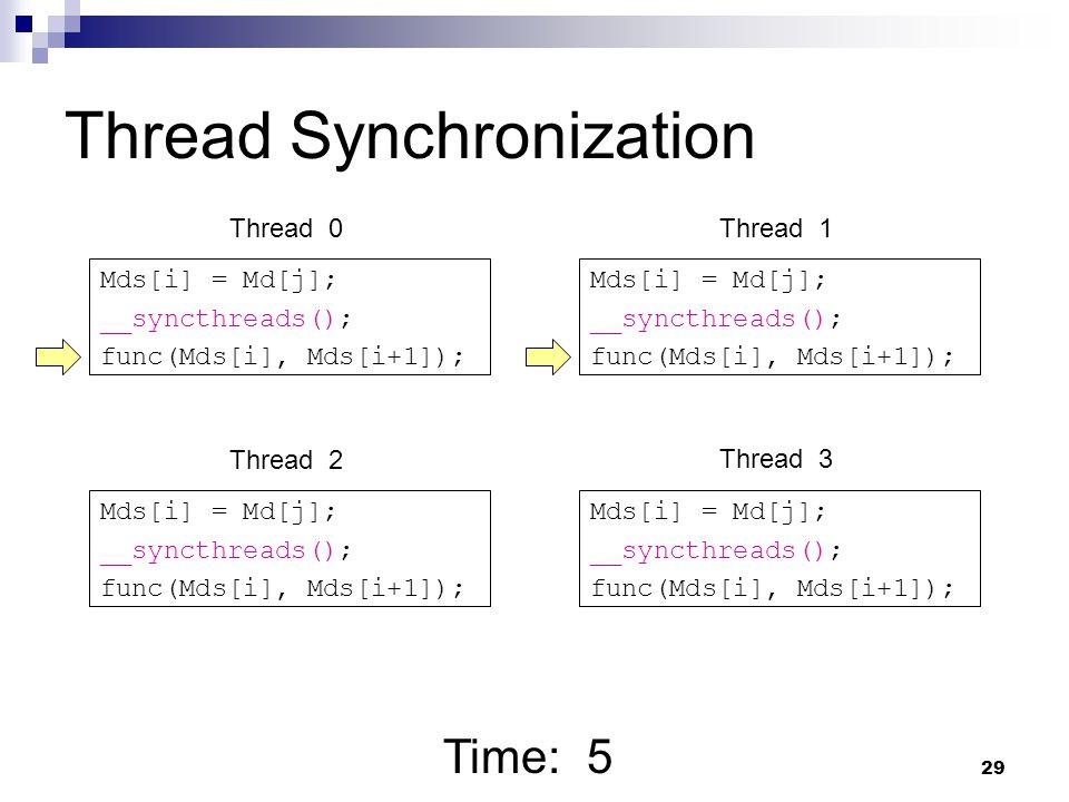 Thread Synchronization Mds[i] = Md[j]; __syncthreads(); func(Mds[i], Mds[i+1]); Mds[i] = Md[j]; __syncthreads(); func(Mds[i], Mds[i+1]); Mds[i] = Md[j]; __syncthreads(); func(Mds[i], Mds[i+1]); Mds[i] = Md[j]; __syncthreads(); func(Mds[i], Mds[i+1]); Time: 5 Thread 0Thread 1 Thread 2 Thread 3 29