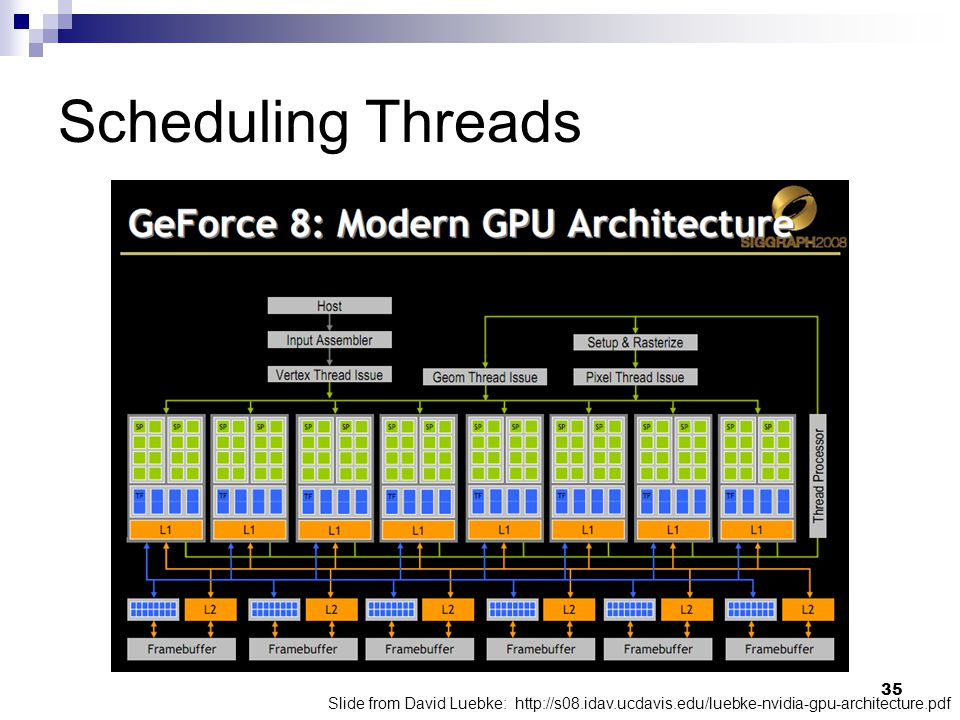 Scheduling Threads Slide from David Luebke: http://s08.idav.ucdavis.edu/luebke-nvidia-gpu-architecture.pdf 35