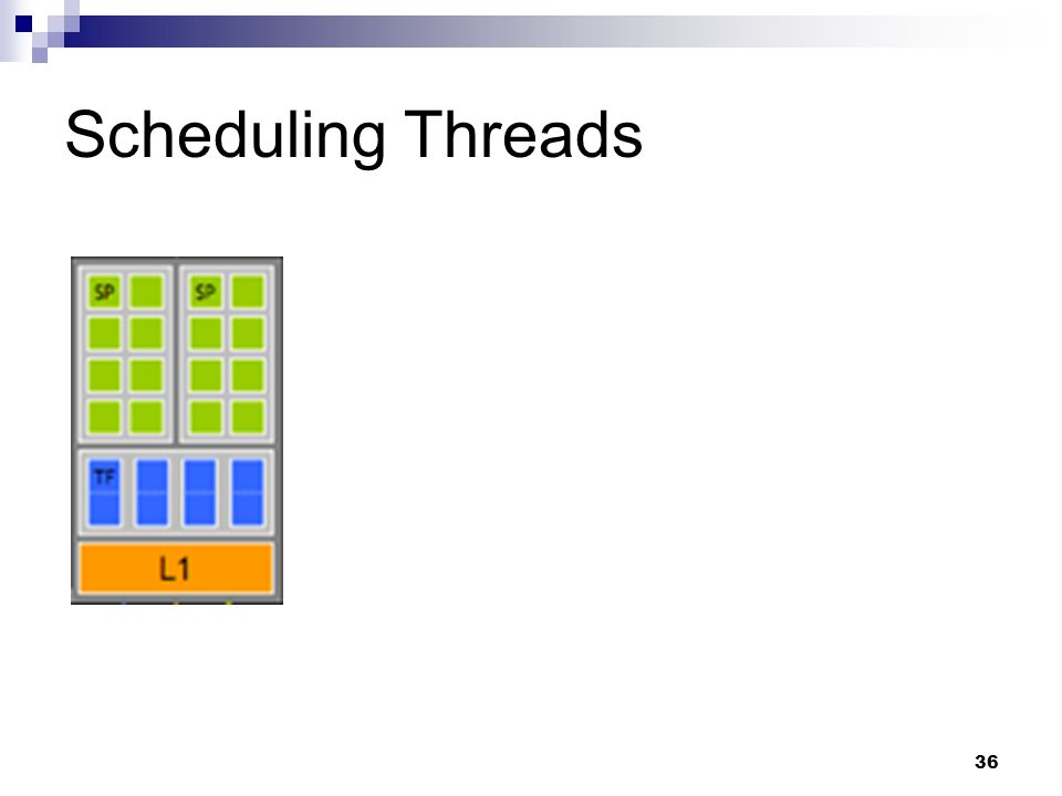 Scheduling Threads 36