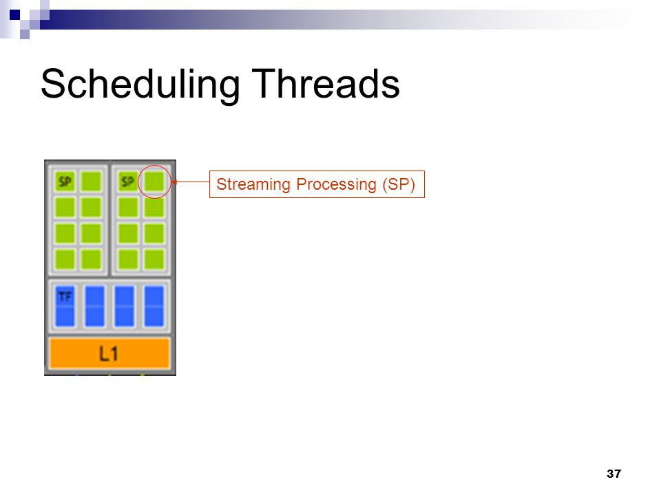 Scheduling Threads Streaming Processing (SP) 37