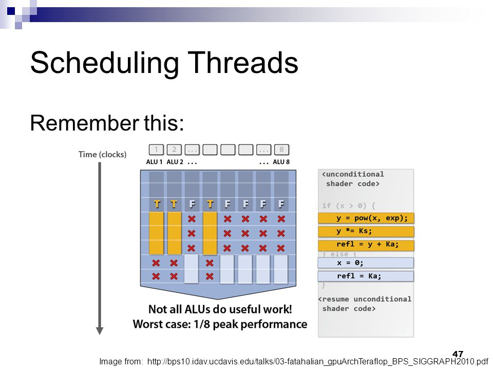 Image from: http://bps10.idav.ucdavis.edu/talks/03-fatahalian_gpuArchTeraflop_BPS_SIGGRAPH2010.pdf Scheduling Threads Remember this: 47