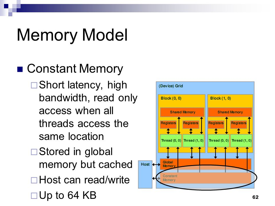 Memory Model Constant Memory  Short latency, high bandwidth, read only access when all threads access the same location  Stored in global memory but cached  Host can read/write  Up to 64 KB 62