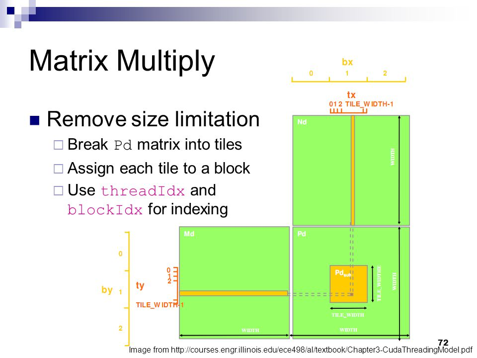 Matrix Multiply Image from http://courses.engr.illinois.edu/ece498/al/textbook/Chapter3-CudaThreadingModel.pdf Remove size limitation  Break Pd matrix into tiles  Assign each tile to a block  Use threadIdx and blockIdx for indexing 72