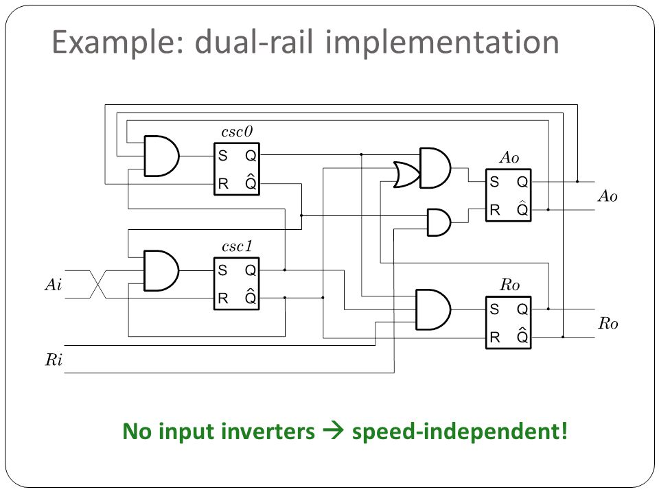 Example: dual-rail implementation No input inverters  speed-independent!