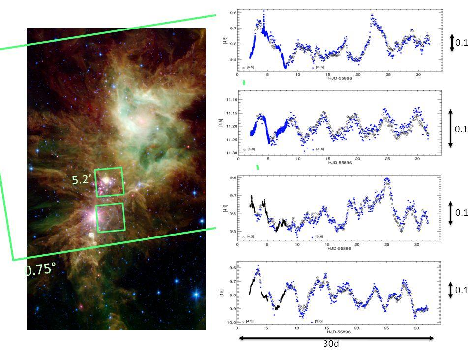 Spitzer 0.75° 5.2' 0.1 30d