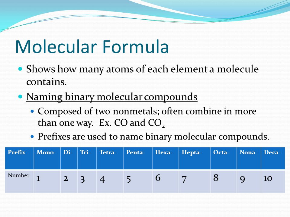 Binary Compounds Containing Two Nonmetals To name these compounds: 1)give the name of the less electronegative element first with the Greek prefix indicating the number of atoms of that element present 2) After give the name of the more electronegative non- metal with the Greek prefix indicating the number of atoms of that element present and with its ending replaced by the suffix –ide.