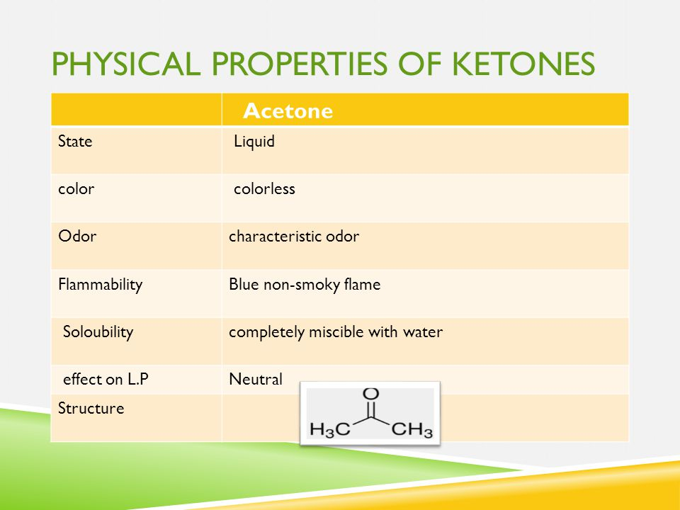 PHYSICAL PROPERTIES OF KETONES Acetone State Liquid color colorless Odorcharacteristic odor FlammabilityBlue non-smoky flame Soloubilitycompletely mis