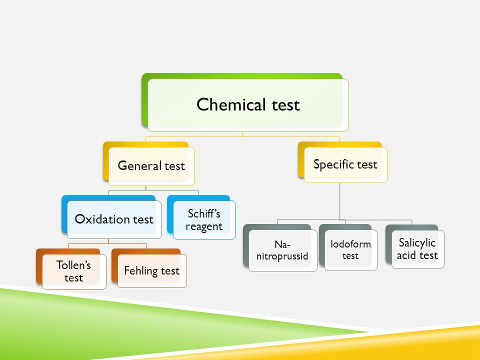 Chemical test General test Oxidation test Tollen's test Fehling test Schiff's reagent Specific test Na- nitroprussid Iodoform test Salicylic acid test