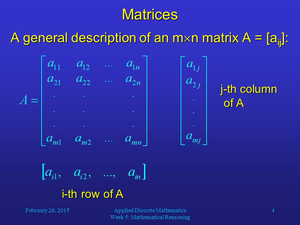 February 26, 2015Applied Discrete Mathematics Week 5: Mathematical Reasoning 5 Matrix Addition Let A = [a ij ] and B = [b ij ] be m  n matrices.