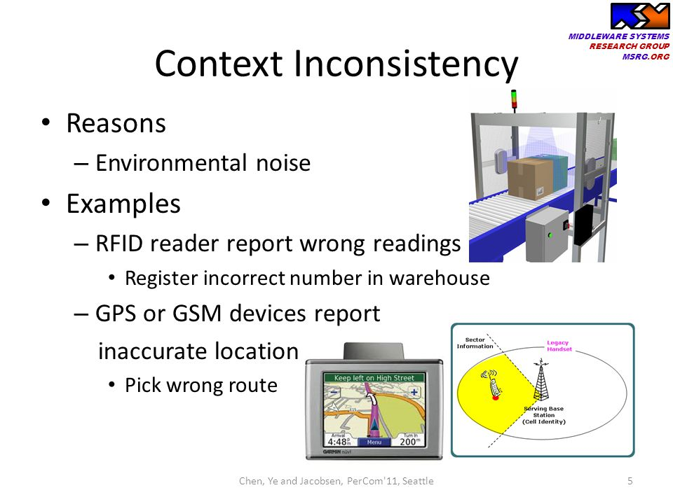MIDDLEWARE SYSTEMS RESEARCH GROUP MSRG.ORG Context Inconsistency Reasons – Environmental noise Examples – RFID reader report wrong readings Register i