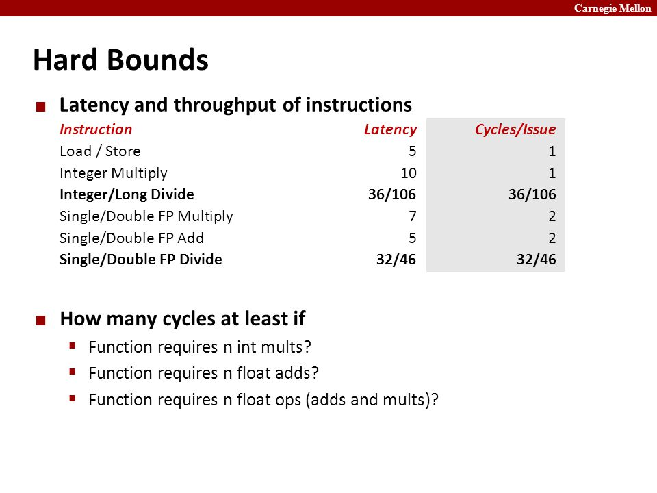 Carnegie Mellon Hard Bounds How many cycles at least if  Function requires n int mults.