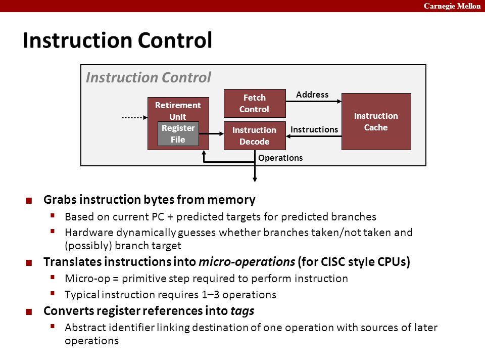 Carnegie Mellon Instruction Control Grabs instruction bytes from memory  Based on current PC + predicted targets for predicted branches  Hardware dynamically guesses whether branches taken/not taken and (possibly) branch target Translates instructions into micro-operations (for CISC style CPUs)  Micro-op = primitive step required to perform instruction  Typical instruction requires 1–3 operations Converts register references into tags  Abstract identifier linking destination of one operation with sources of later operations Instruction Control Instruction Cache Fetch Control Instruction Decode Address Instructions Operations Retirement Unit Register File