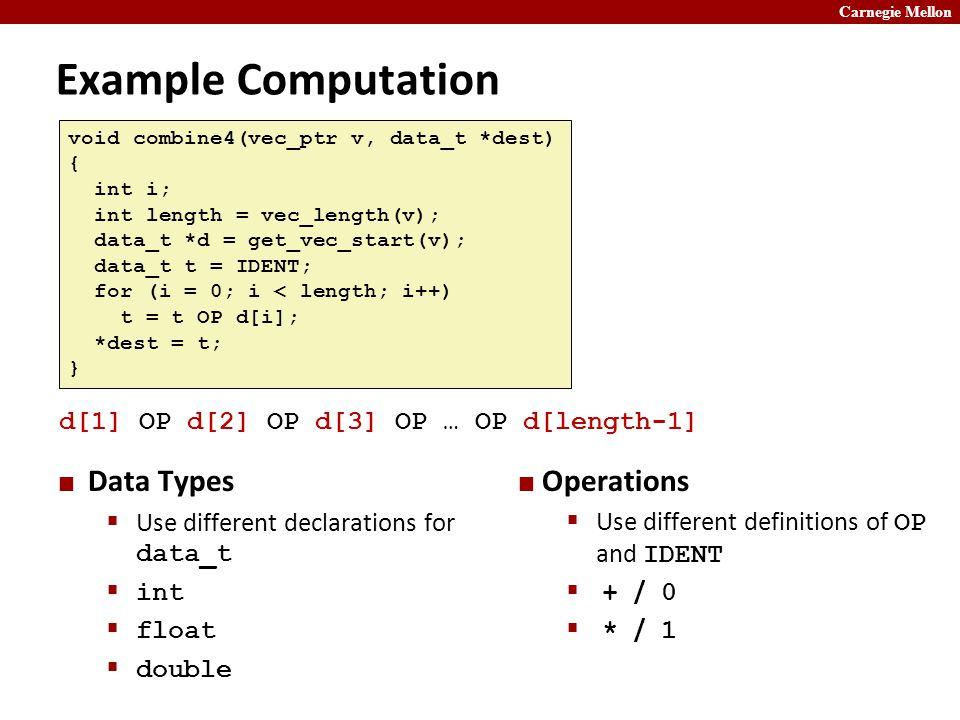 Carnegie Mellon Example Computation Data Types  Use different declarations for data_t  int  float  double void combine4(vec_ptr v, data_t *dest) { int i; int length = vec_length(v); data_t *d = get_vec_start(v); data_t t = IDENT; for (i = 0; i < length; i++) t = t OP d[i]; *dest = t; } Operations  Use different definitions of OP and IDENT  + / 0  * / 1 d[1] OP d[2] OP d[3] OP … OP d[length-1]