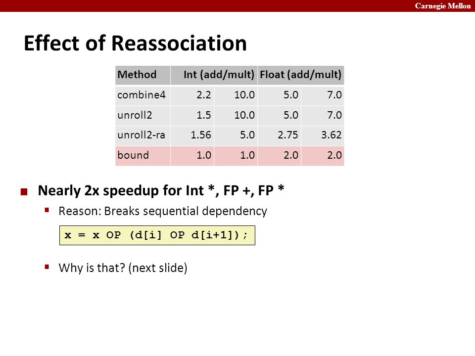 Carnegie Mellon Effect of Reassociation Nearly 2x speedup for Int *, FP +, FP *  Reason: Breaks sequential dependency  Why is that.