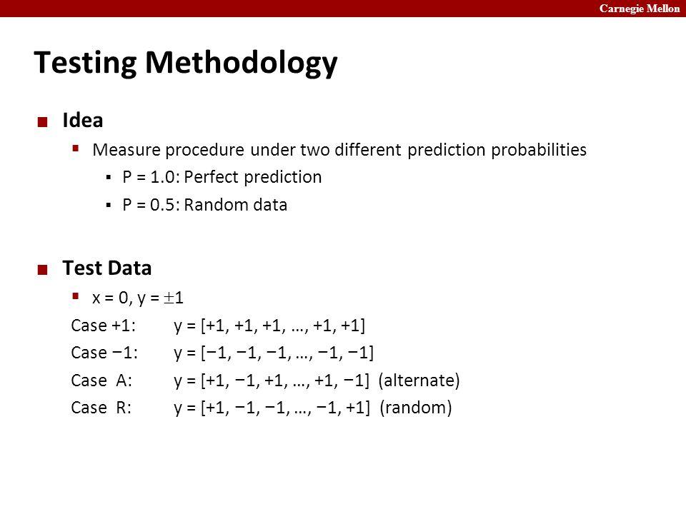 Carnegie Mellon Testing Methodology Idea  Measure procedure under two different prediction probabilities  P = 1.0: Perfect prediction  P = 0.5: Random data Test Data  x = 0, y =  1 Case +1: y = [+1, +1, +1, …, +1, +1] Case − 1: y = [ − 1, − 1, − 1, …, − 1, − 1] Case A: y = [+1, − 1, +1, …, +1, − 1] (alternate) Case R: y = [+1, − 1, − 1, …, − 1, +1] (random)