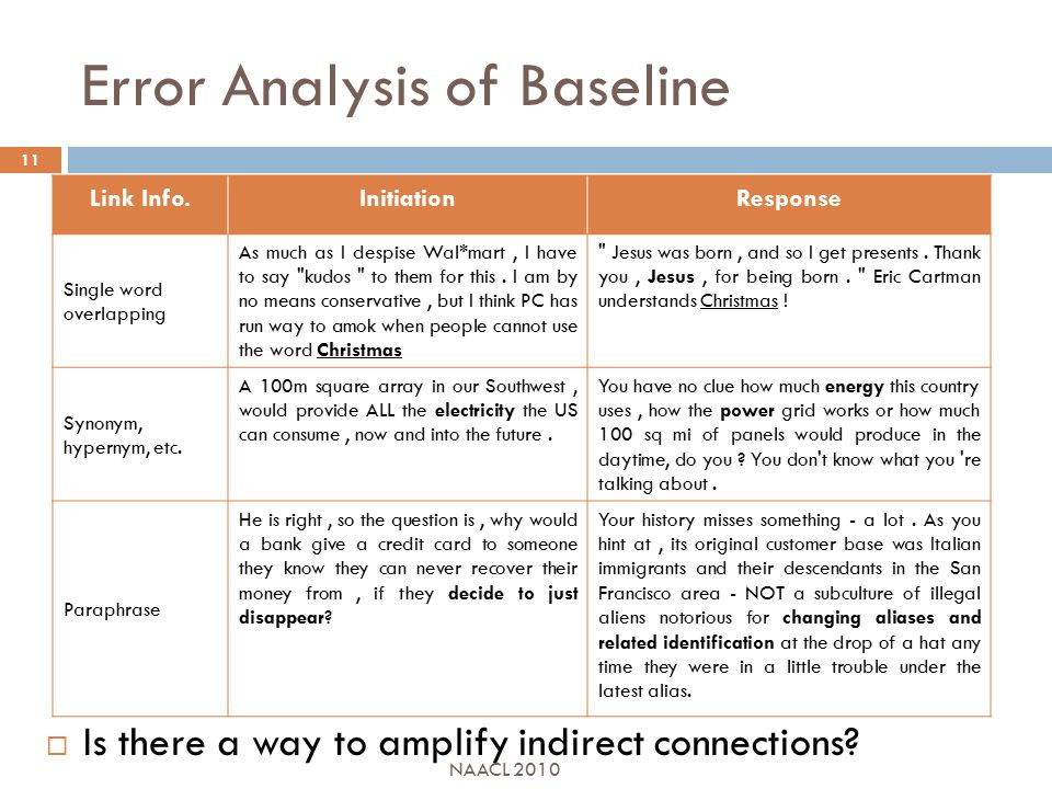 Error Analysis of Baseline  Is there a way to amplify indirect connections.